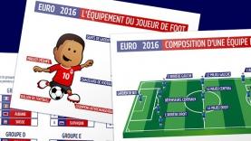Les Bonus du Championnat d'Europe